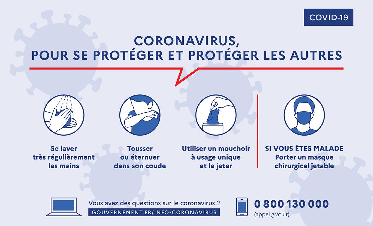 Coronavirus visuel gestes barrieres covid 19